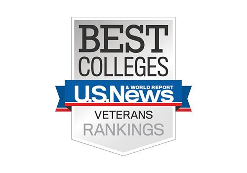 U.S. News Education College Rankings