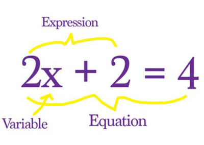 Variables, Expressions, Equations...oh, my!